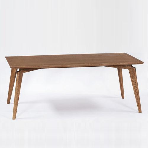 lupus-table